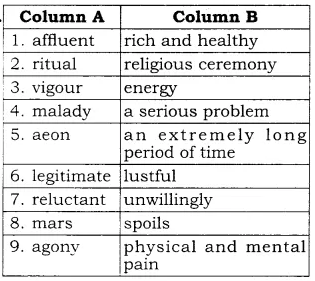 What Is Amiss With Us Question Answer RBSE Solutions Class 10 English