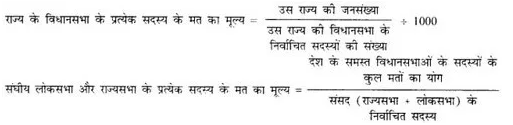 RBSE Solutions for Class 10 Social Science Chapter 6 केंद्र सरकार