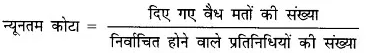 RBSE Class 10 Social Science Chapter 6 Hindi