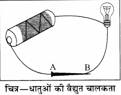 धातु और अधातु कक्षा 8 Lesson Plan RBSE Solutions Chapter 2