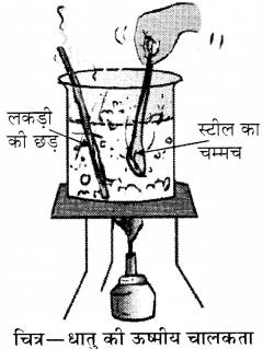 Dhatu Aur Adhatu Class 8 RBSE Solutions Chapter 2
