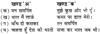 मन समर्पित तन समर्पित कविता का अर्थ RBSE Solutions For Class 8