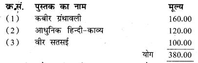RBSE Class 10 Hindi Passbook