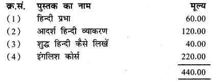Hindi Book Class 10 RBSE