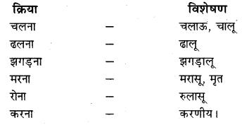 10 Sangya Shabd RBSE