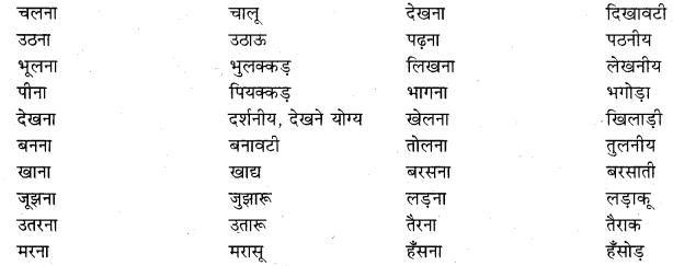 RBSE Class 10 Hindi व्याकरण विशेषण