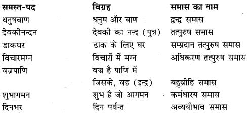 Samas Vigrah In Hindi