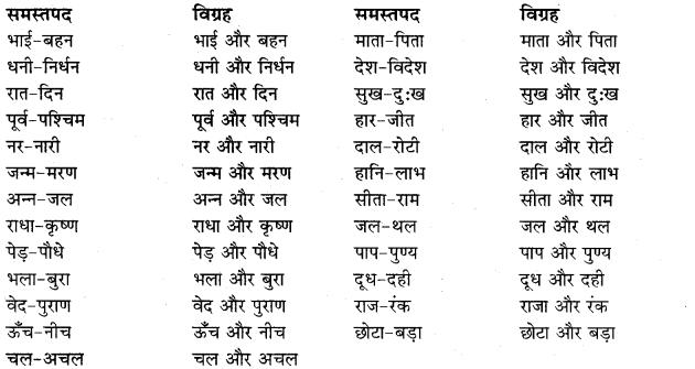 Shatkon Ka Samas Vigrah