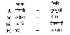 hindi grammar class 12 RBSE