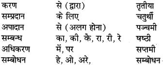 Sanskrit Anuvad RBSE Class 6