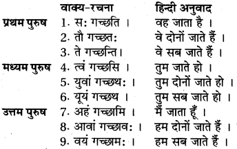 Sanskrit Mein Anuvad RBSE Class 6