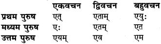 Lat Lakar In Sanskrit Class 6 RBSE