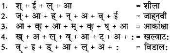 संस्कृत वर्ण विचार RBSE Class 6 Sanskrit