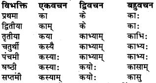 Sanskrit Mein Ram Shabd Class 6 RBSE