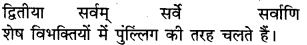 Hari Shabd In Sanskrit Class 6 RBSE