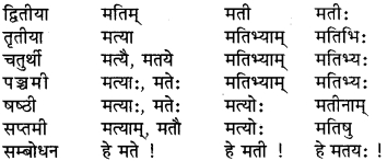 Ram Shabd Sanskrit Mein RBSE