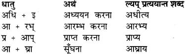 Pratyay In Sanskrit Class 7 RBSE