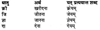 क्तवतु प्रत्यय इन संस्कृत RBSE Class 7