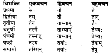 Bhanu Table In Sanskrit RBSE Class 7
