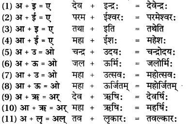 Sandhi Sanskrit Class 7 RBSE Solution
