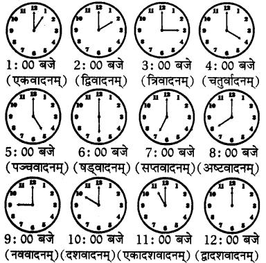 संस्कृत में घड़ी समय RBSE Class 7