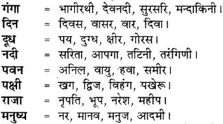 Paryayvachi Shabd In Hindi For Class 8