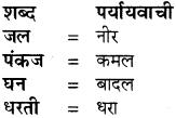 Paryayvachi Shabd In Hindi RBSE Class 8