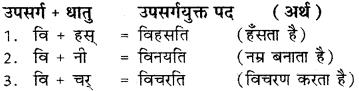 Sanskrit Mein Upsarg RBSE Class 8