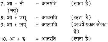 उपसर्ग Sanskrit RBSE Class 8