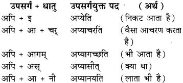 संस्कृत शब्द का उपसर्ग RBSE Class 8