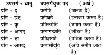 Sanskrit Upsarg Examples RBSE Class 8