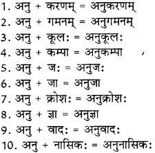 Upsarg In Sanskrit RBSE