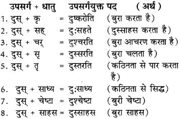 Upsarg Sanskrit RBSE Class 8