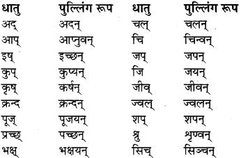 क्त्वा प्रत्यय के उदाहरण in sanskrit RBSE Class 8