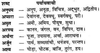 Paryayvachi Shabd Class 9 RBSE
