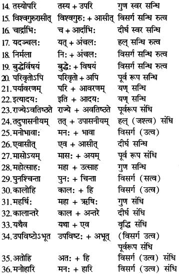 Sanskrit Sandhi RBSE