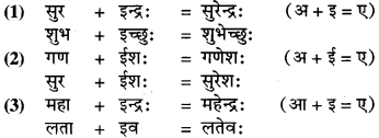 Sandhi Viched In Sanskrit Class 9 RBSE