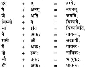 Sandhi Sanskrit Class 9 RBSE