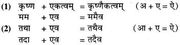 Sandhi Class 9 Sanskrit RBSE