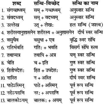 Sandhi In Sanskrit RBSE
