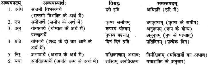 Samas In Sanskrit Class 9 RBSE