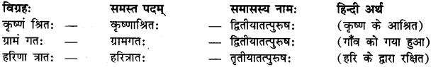 Avyayibhav Samas In Sanskrit RBSE