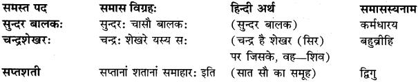 Sanskrit Ke Samas