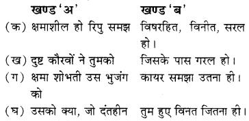 Shakti Aur Kshama Question Answer RBSE Solution