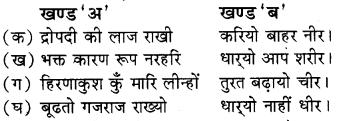 Bhakti Padavali Class 8 RBSE Solution