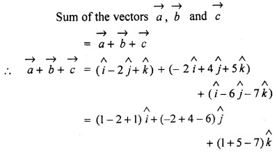 Class 12 Chapter 13 Exercise 13.1 RBSE Solutions