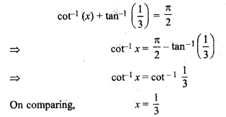 Chapter 2 Class 12 Miscellaneous RBSE Solutions