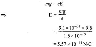 RBSE Class 12 Physics Chapter 1