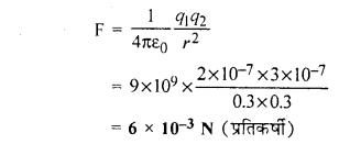 RBSE भौतिक विज्ञान कक्षा 12 Pdf Download