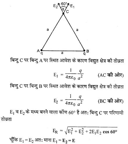 RBSE Class 12 Physics Book In Hindi